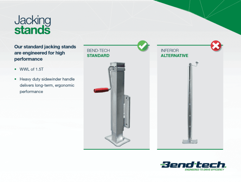 Jacking Stands